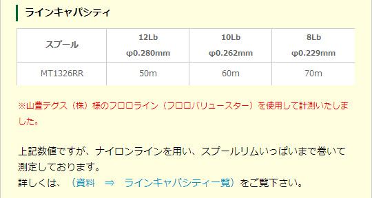 Avail シマノ13メタニウム専用 NEW マイクロキャストスプール MT1326RR