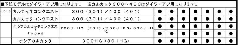 シマノ M8適合機種