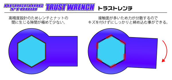 TRUST WRENCH